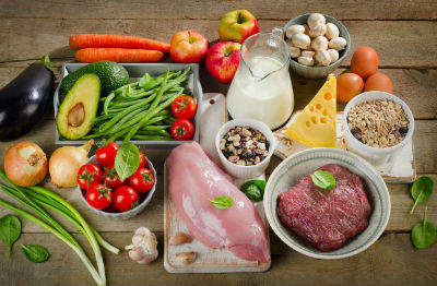 Categorias de los alimentos en la dieta disociada