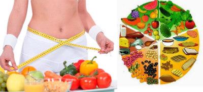 Dieta disociada bien explicada