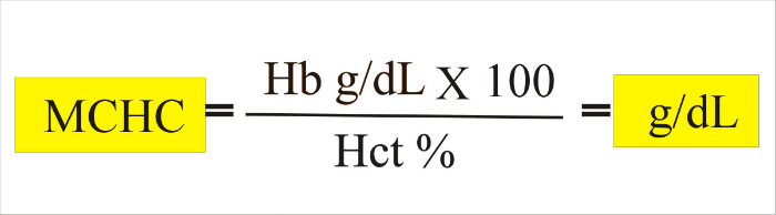 Formula CHCM