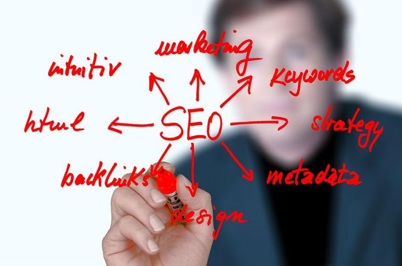 SEO herramienta exito online